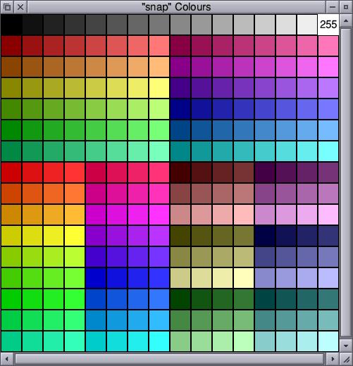 Artist-friendly layout